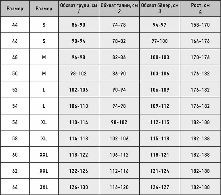 f25461e79676 Таблица размеров мужской одежды